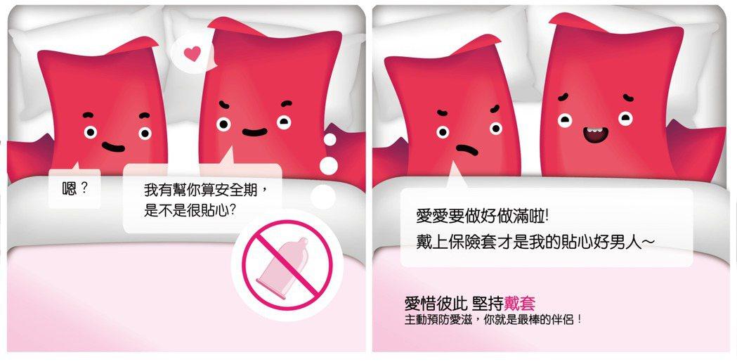 醫師呼籲性行為應全程戴套才安全。圖/台灣愛滋病學會提供