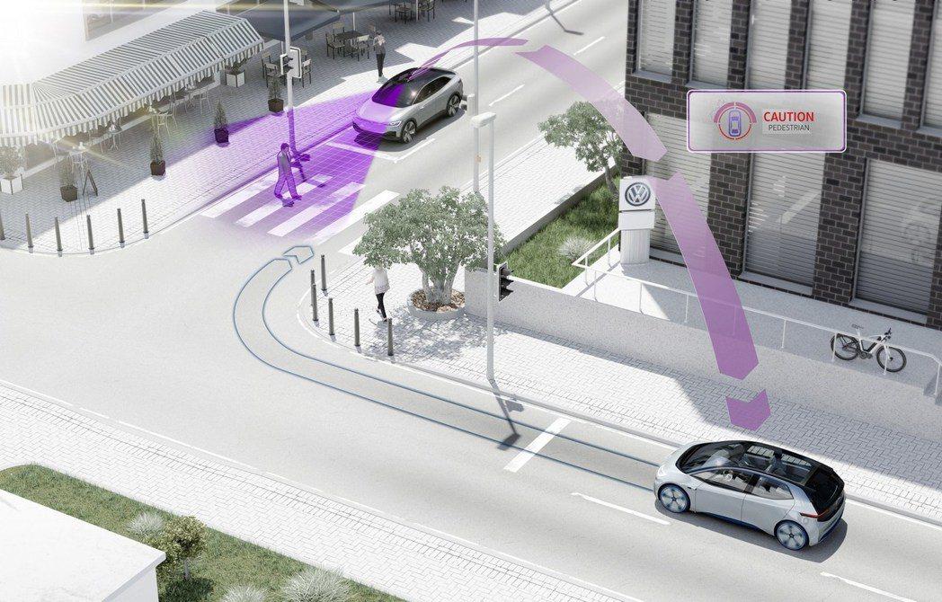 透過V2V系統能使道路車輛與環境設施互相溝通,達到資訊的共享。 摘自carsco...