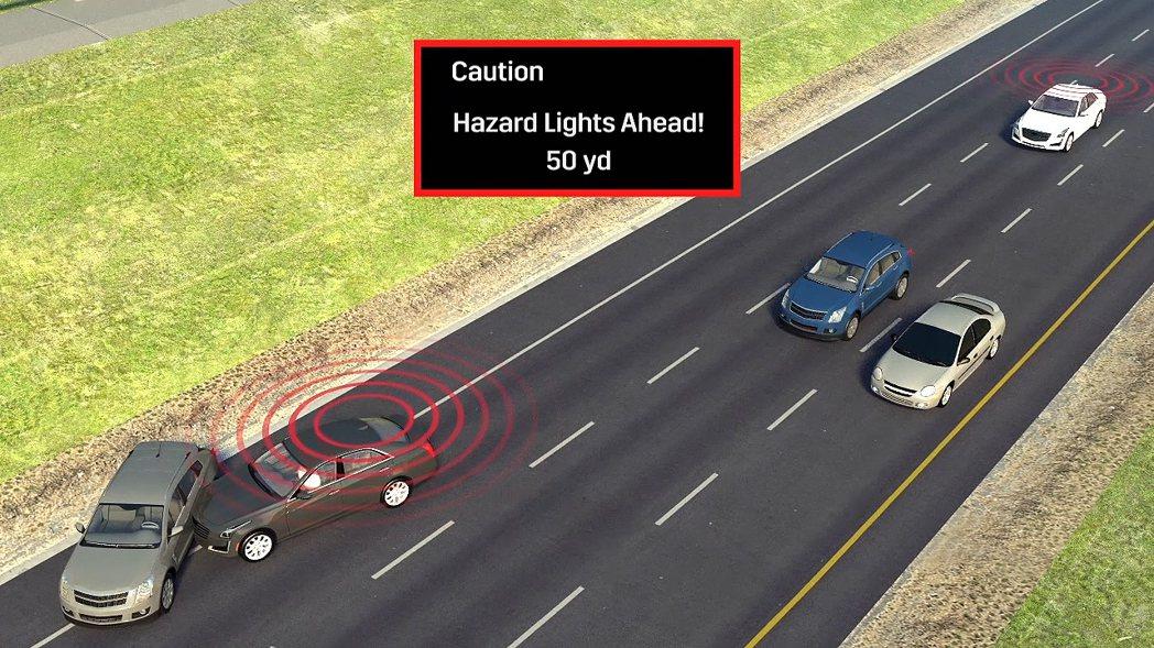 V2V系統可偵測到前方發生事故,發出警示系統,讓駕駛者可以事先知道前方的路況。圖...