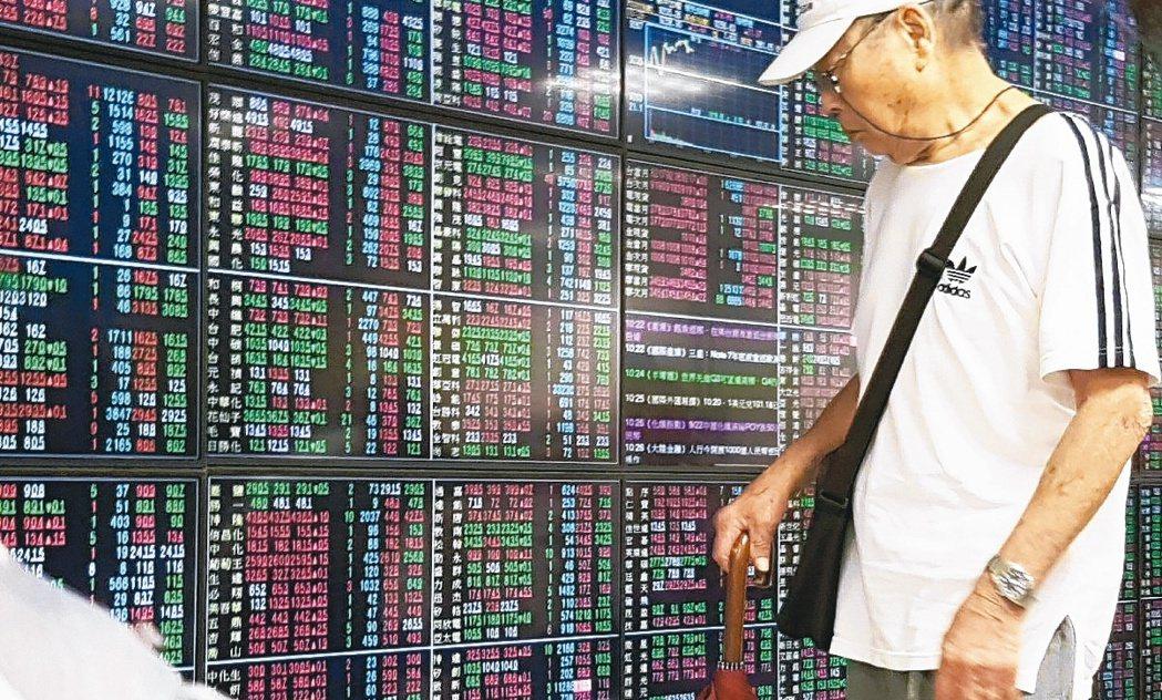 投資人在挑選退休理財產品時,應以風險為優先考量,再去想辦法找尋收益的增值空間。 ...