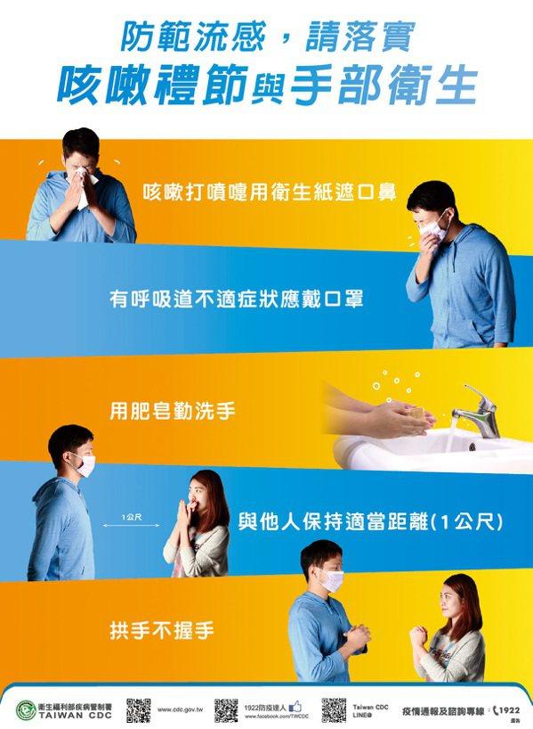 做好咳嗽禮節與手部衛生5招。 圖/衛福部疾管署提供