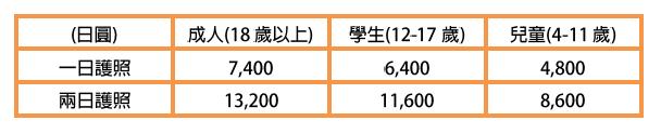 東京迪士尼票價