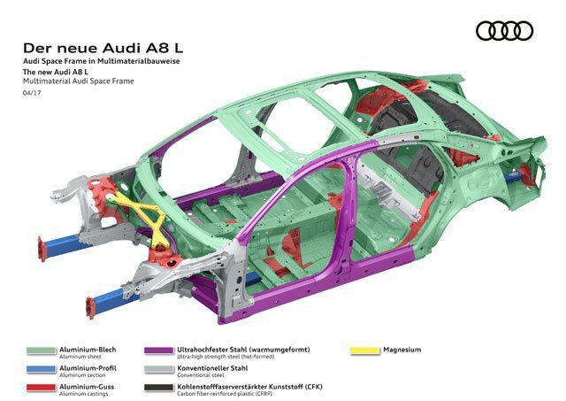 新A8搭載Audi Space Frame (ASF)車體結構。 摘自Audi