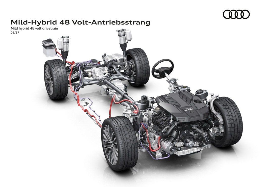 新A8全車系標配48V Mild Hybrid系統。 摘自Audi