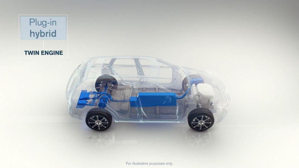 不論是 Plug-in hybrid 插電式油電混合汽油、柴油車型或輕型油電混合車款,都將結合一具 48V 的電動馬達,以提供更出色的動力與油耗表現。 摘自 Volvo