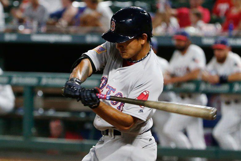 MLB/林子偉超預期 球探報告:外角變化球為弱點