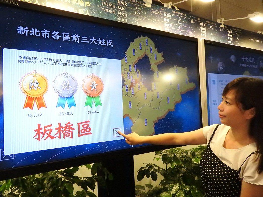 新北市民政局今天起到7月23日在市府大廳舉辦「世代記憶戶政展」,展場規畫互動展區...