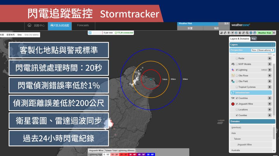 閃電追蹤監控。 圖/天氣風險管理開發公司提供