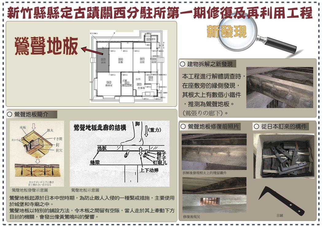 日式建築獨有的「鶯聲地板」解說。 圖/新竹縣政府提供