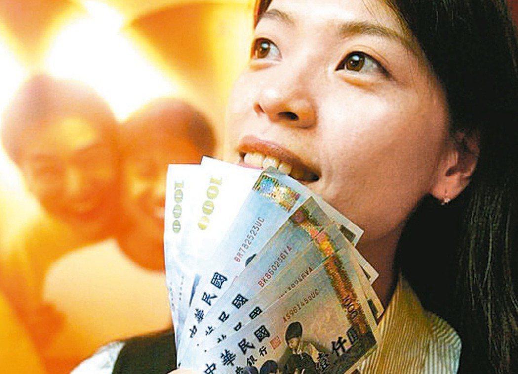 大富由天、小富由儉。薪轉戶享有較高的活儲利率、及多次ATM跨行交易手續費減免,小...
