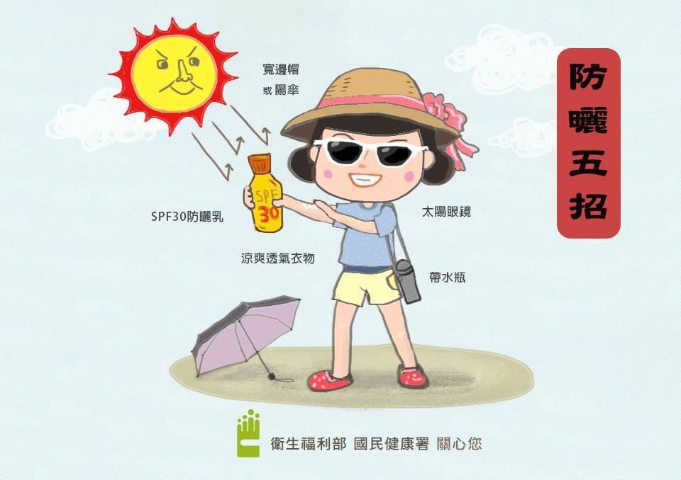 衛福部國健署提供對抗熱傷害5招。圖/衛福部國健署提供