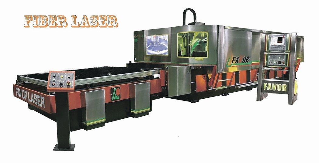 AVORLASER XOF光纖雷射切割機,所展現的性價比,媲美歐、日系等一線品牌...