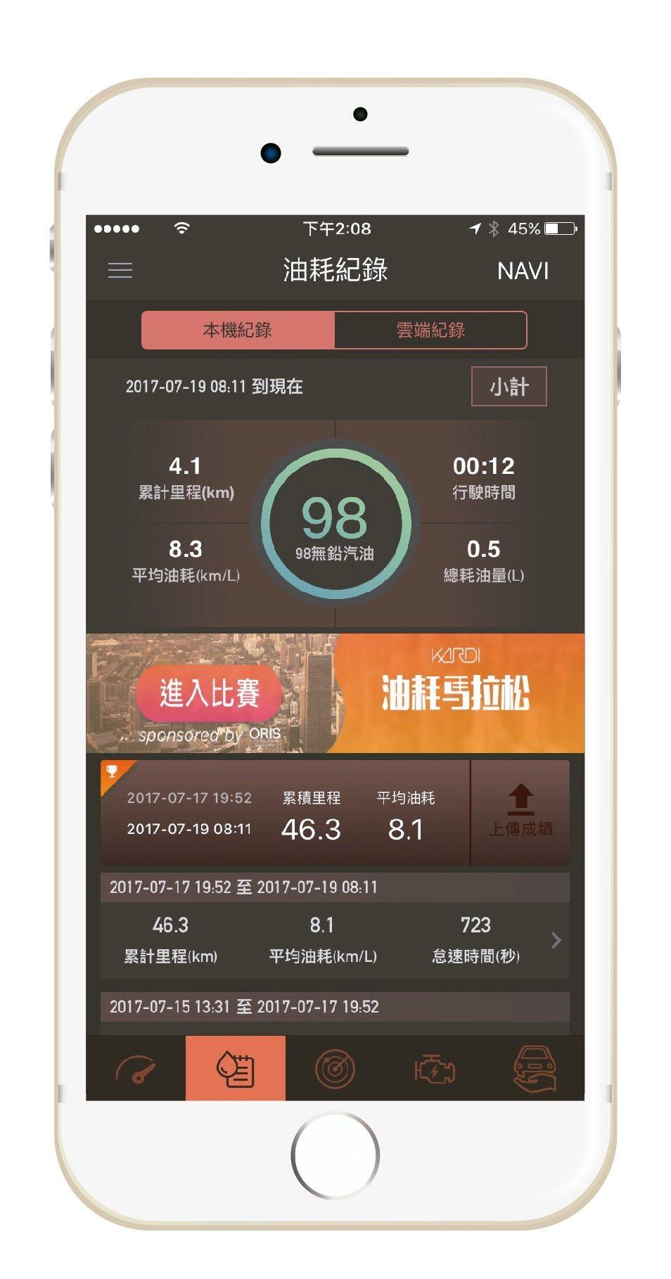 KARDI LiTE油耗記錄,首創虛擬實境24小時油耗馬拉松競賽。 圖/創星物聯...