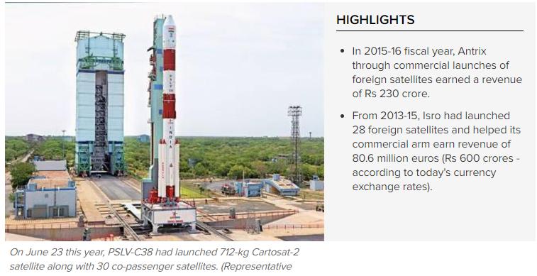 極軌衛星運載火箭(PSLV)成為印度太空研究中心的搖錢樹。圖擷自The ti...