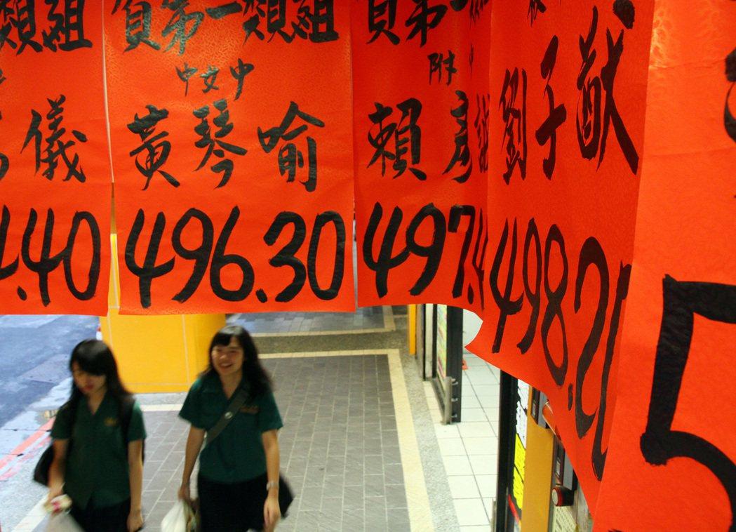 台北市南陽街的騎樓下,貼滿學生錄取榜單。聯合報系資料照/記者廖國隆攝影