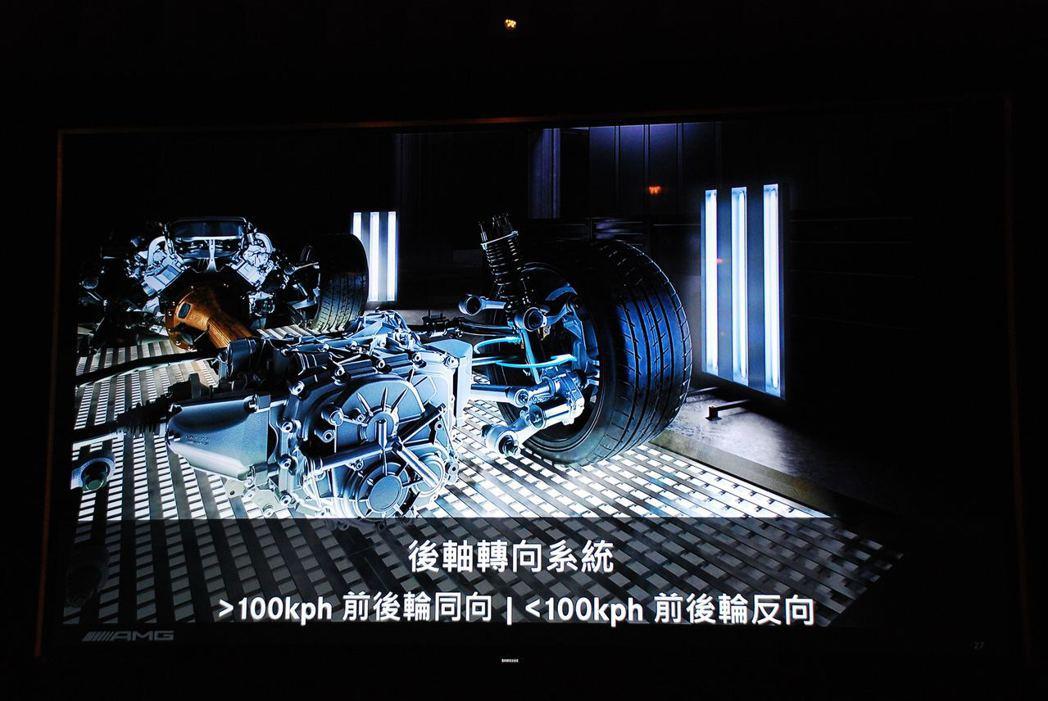 Mercedes-AMG GT R專屬AMG RIDE CONTROL跑車化懸吊...