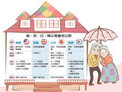 各國以房養老制度比一比 商業+公益最周延