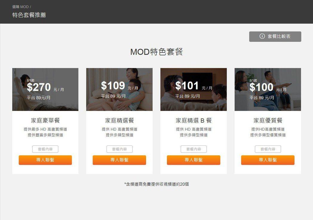 圖/取自中華電信 MOD