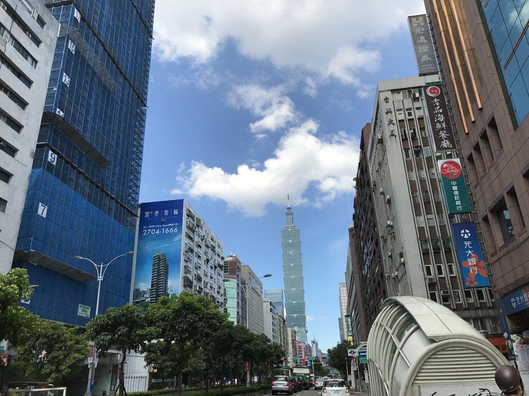 「2017幸福城市大調查」結果,六都排名依序為:台北市、台南市、新北市、桃園市、...
