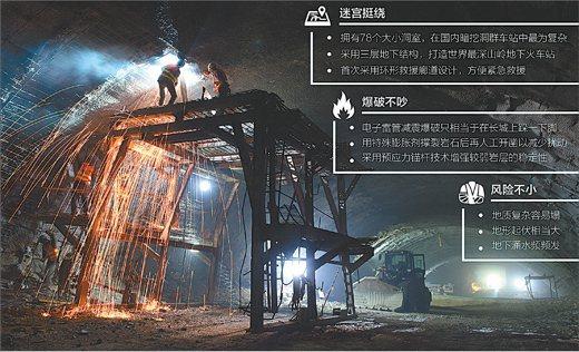 京張高鐵八達嶺隧道結構複雜,難度高挑戰大。 人民網
