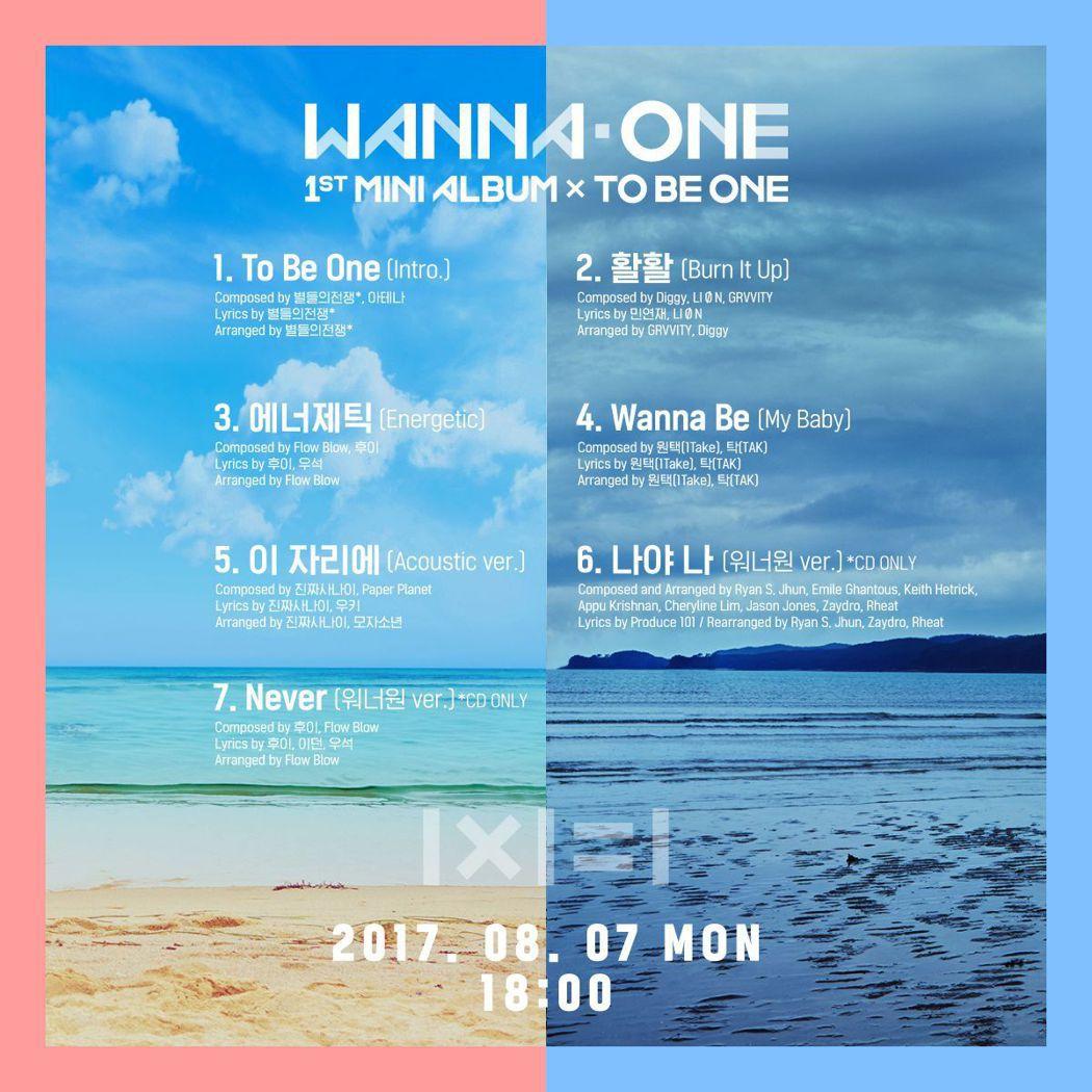 YNC娛樂今天公布Wanna One新專輯名稱為「1X1=1」。 圖/擷自臉書