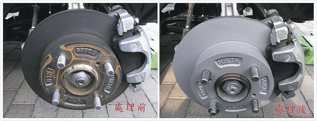 圖右為已使用ROVAL(羅巴魯)冷鍍鋅防鏽塗料,達超級防鏽效果。 美力華/提供