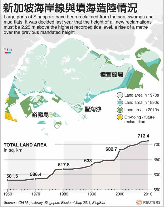 新加坡,世界上填海造陆比例最高的国家之一,多达22%的国土透过填海而成。图/路...
