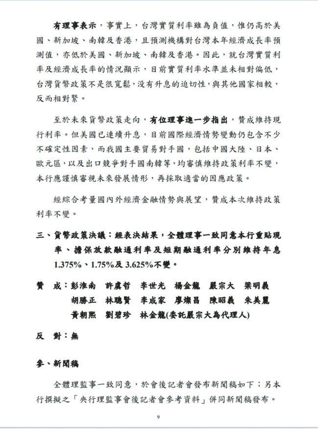 央行公布理監事會議事錄摘要。 (本報系資料庫)
