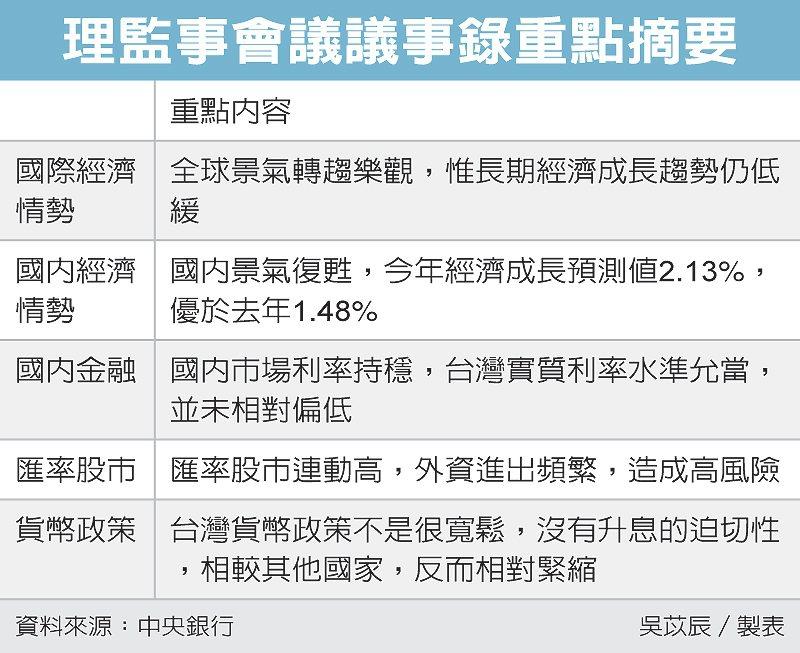 理監事會議議事錄重點摘要 圖/經濟日報提供