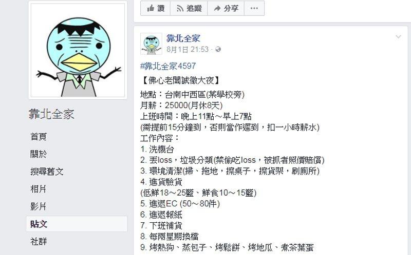 「佛心」老闆25K徵大夜 網怒:台灣人好欺負?