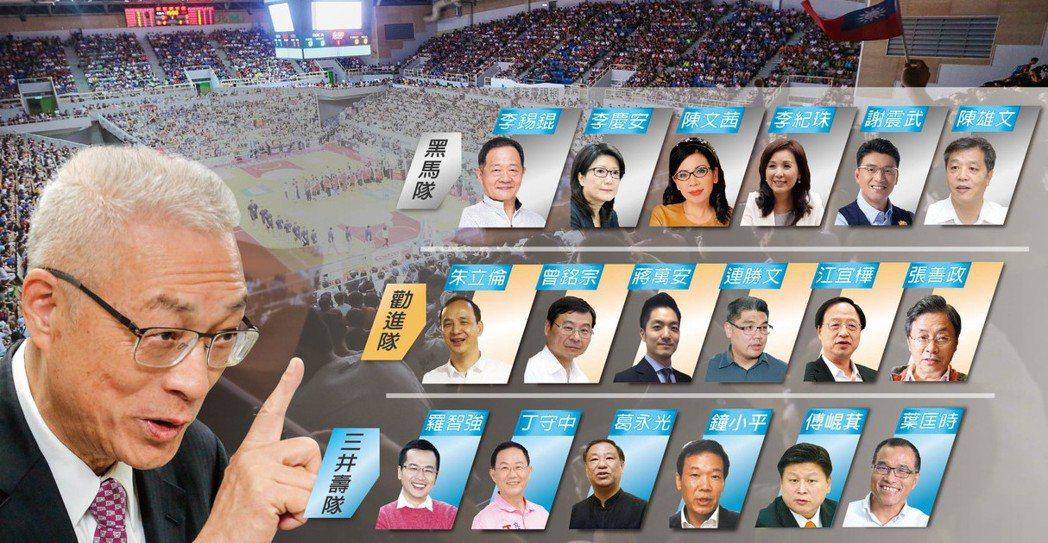 國民黨布局2018台北市長選舉,已經有高達18人被傳可能角逐台北市長大位,足足可...
