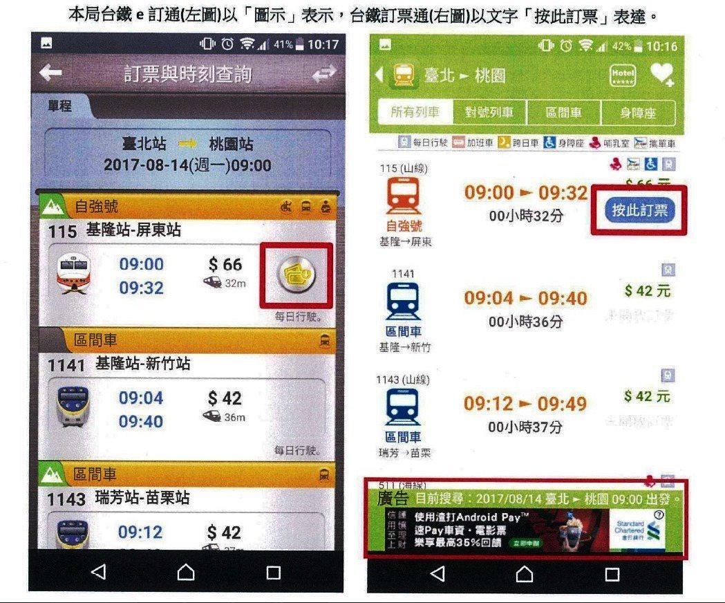 左圖「台鐵e訂通」為台鐵局開辟的官方訂票app,訂票為圖示按鍵,非文字說明。圖/...