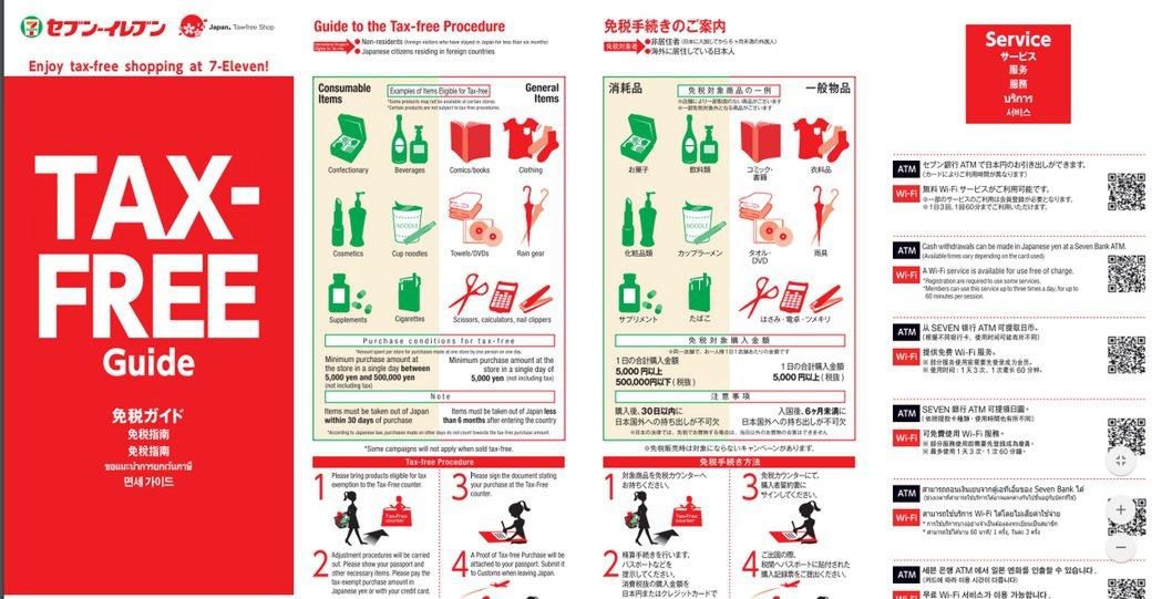 日本7-11網站上標示可退稅消耗品的圖案。圖擷自日本7-11