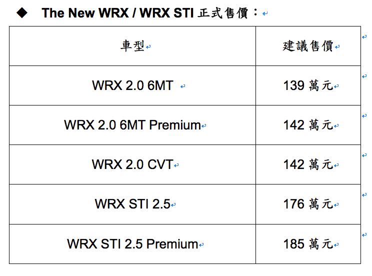 圖為 The New WRX / WRX STI正式售價。 Subaru 意美汽車提供