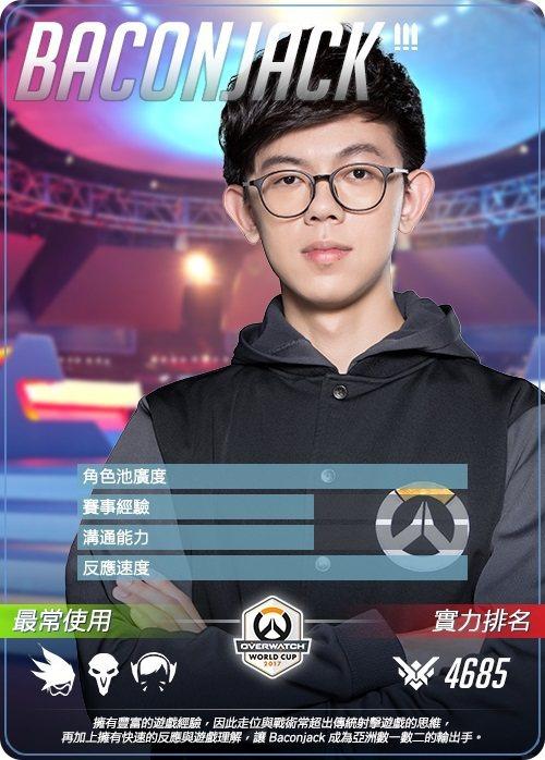 台灣代表隊選手卡 - Baconjack