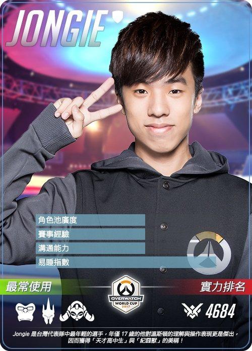 台灣代表隊選手卡 - Jongie