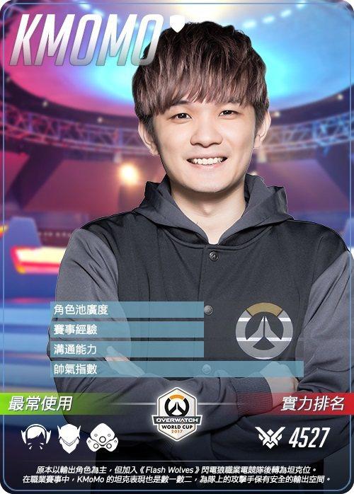 台灣代表隊選手卡 - Kmomo