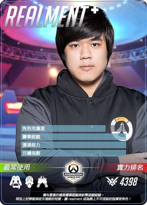 台灣代表隊選手卡 - realment