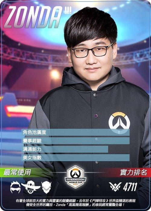 台灣代表隊選手卡 - Zonda