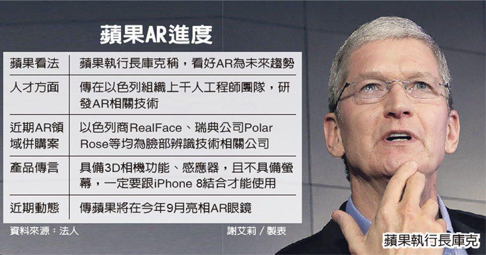 蘋果執行長庫克 圖/經濟日報提供
