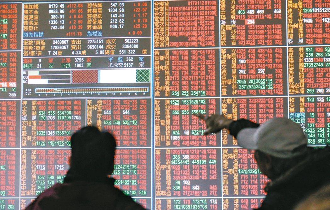 月前財經官員針對年輕人不買台股的談話,在投資圈引發熱烈討論,台灣近年投資管道熱門...