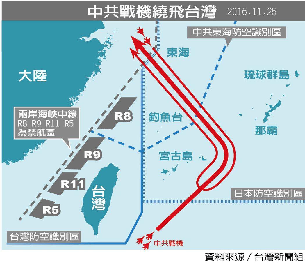 圖為去年中共軍機繞台路線圖。世界日報劉孝文製作