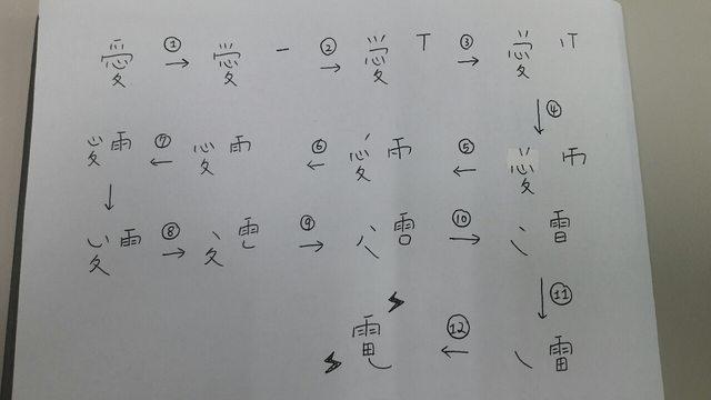 網友示範用愛發電的說文解字。 圖╱摘自PTT