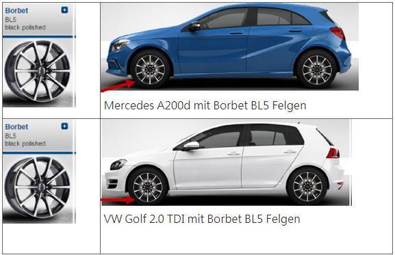圖2 Borbet BL5 Felge的輪圈可以搭配不同形式的汽車