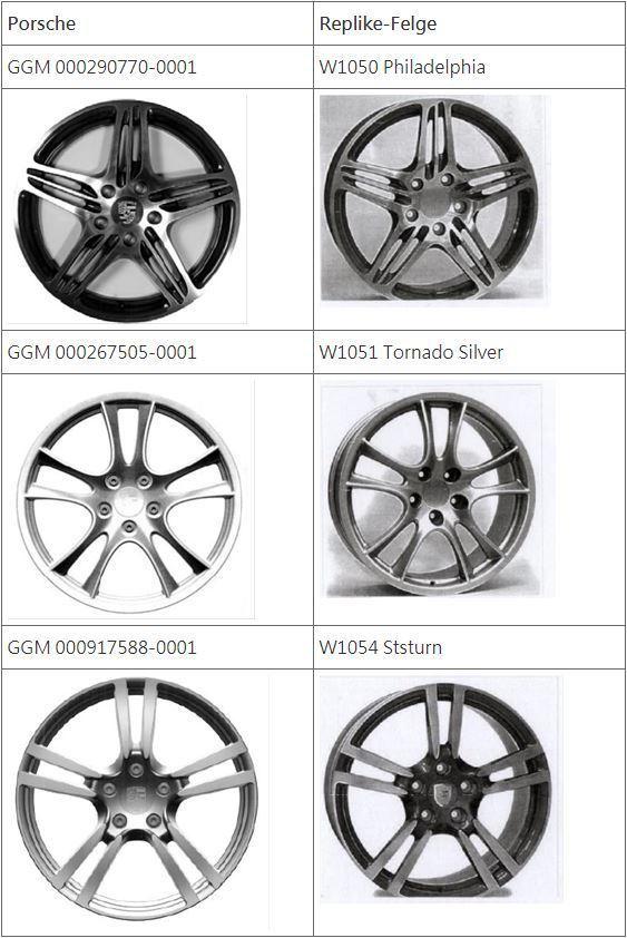 圖3 Porsche公司的輪圈註冊設計與複製品的比對
