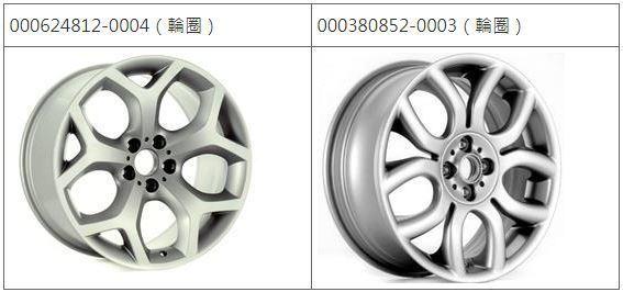 圖4 BMW公司已在EUIPO註冊的輪圈設計