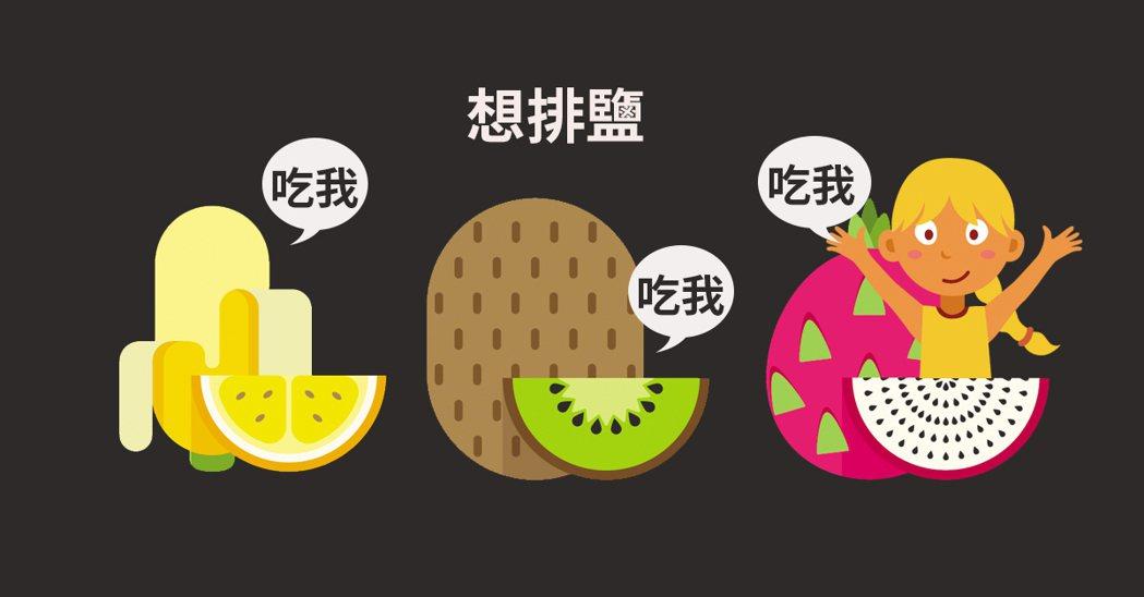 營養師指出,富含鉀離子的深綠色蔬菜和水果,如一根香蕉、一顆奇異果或火龍果等,鉀離...