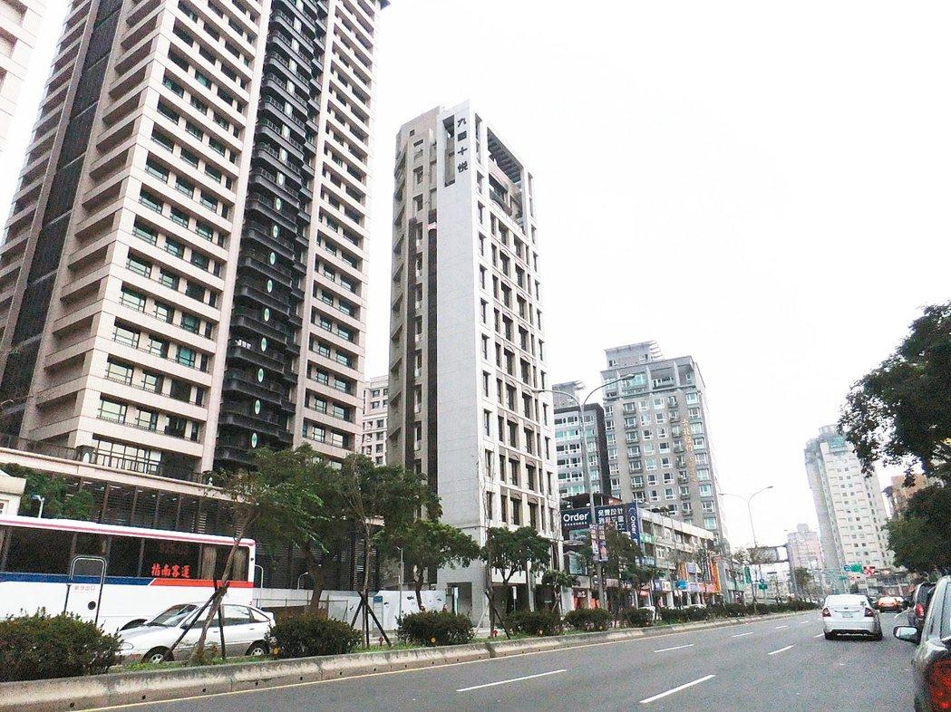 房仲統計雙北市男性購屋地點偏好,文山區最受歡迎。 記者游智文/攝影