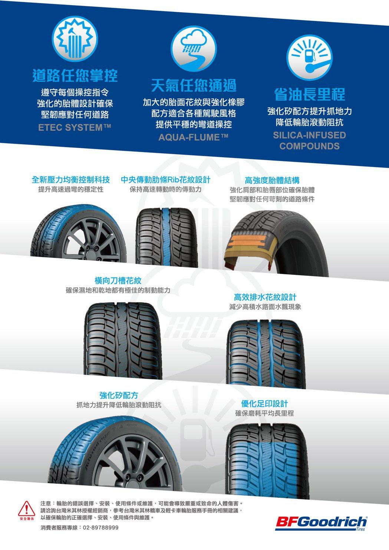 圖為 Advantage TA系列產品型錄。 BFGoodrich 百路馳輪胎提供