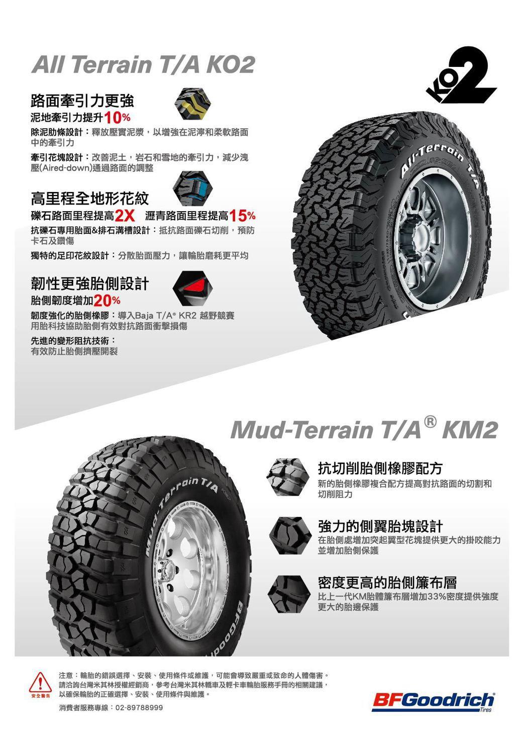 圖為 TERRAIN越野胎系列產品型錄。 BFGoodrich 百路馳輪胎提供
